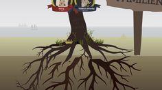 Historiedysten 2014 - Stamtræet 1 (Beta)