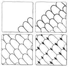 Zentangle On Pinterest Patterns And Zentangles