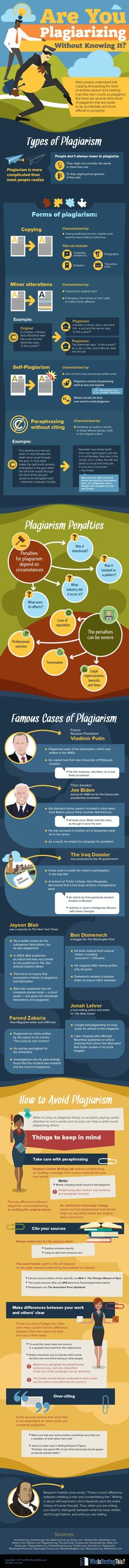 Looks like an ideal infographic for a class where students have to write papers to remind them of plagiarism rules and how to avoid accidentally plagiarizing. Very good synopsis of the issue.