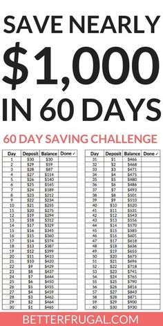 Saving money is hard, no matter who you are. An easy way to make saving money fun is to turn it into a challenge! This 60 Day Money Saving Challenge will help keep you on track to reach your savings g Ways To Save Money, Money Tips, Money Saving Tips, Saving Ideas, Managing Money, Money Budget, Savings Challenge, Money Saving Challenge, 52 Week Savings