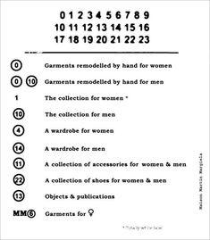 Maison Martin Margiela - Label