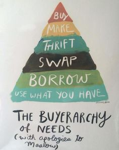 """I LOVE THIS """"Buyerarchy of Needs"""" pyramid (graphic), with the understanding that """"Use what you have"""" does not mean """"Keep everything just in case you need. Do It Yourself Upcycling, Maslow, Reduce Reuse Recycle, Repurpose, Minimalist Living, Sustainable Living, Sustainable Fashion, Sustainable Ideas, Sustainable Clothing"""