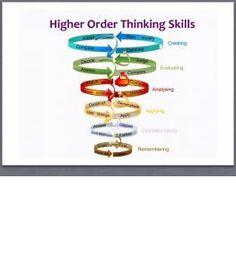 Federica.EU - Modelli di insegnamento e di apprendimento - 3. Teoria e pratica dell'insegnamento cognitivista