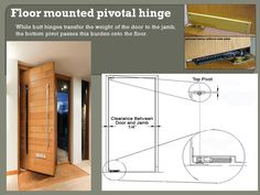 pivot hinges - Google Search