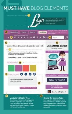Must Have Blog Elements Infographic via ParajunkeesView