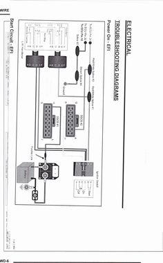 Polaris atv Wiring Diagram Line Electrical Drawing Wiring