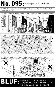 100 Deadly Skills: Part IX: Exfil Escape