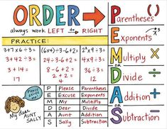 I really like this creative model for teaching the order of operations. It is creative and informational. Math Resources, Math Activities, Idaho, Fifth Grade Math, Sixth Grade, Math Anchor Charts, Math Notes, Order Of Operations, Math Help
