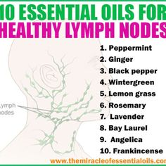 Essential Oils for Lymph Nodes Health and Vitality