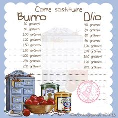 SOSTITUIRE BURRO CON OLIO Cooking Time, Cooking Recipes, Healthy Recipes, Burritos, Food Substitutions, Desperate Housewives, Baking Tips, Kitchen Hacks, Diy Food