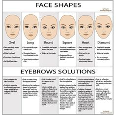 20 Eyebrow Tips and Tricks That Will Change Your Life Real Quick