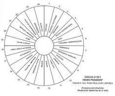 Resultado de imagen de radiestesia genetica download