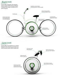 Geleceğin Bisikletleri: 15 İlginç Bisiklet Tasarımı