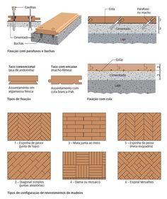 Execução de revestimento de madeira para pisos - taco, assoalho e parquete   Construção Mercado Interior Stairs, Home Interior Design, Exterior Design, Interior And Exterior, Brick Architecture, Architecture Details, Interior Architecture, Stair Detail, Floor Layout