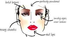 Krisztina Williams: How to Get the Gatsby-Inspired Makeup of the 1920s