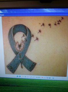 I really like Cinnamon Sticks, To My Daughter, Tattoos, Tatuajes, Tattoo, Tattos, Tattoo Designs