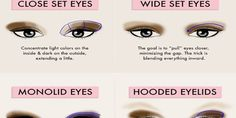 5 Types of Smokey Eyes for Different Eye Shapes