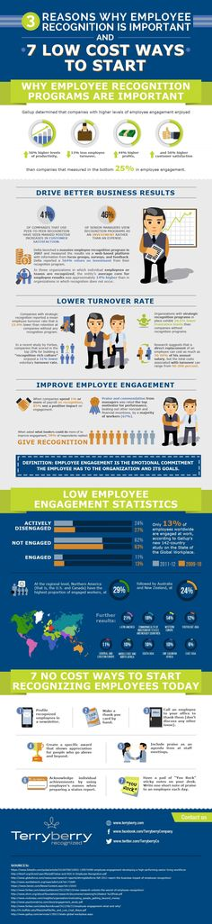 Why Employee Recognition is Important | Visual.ly #businesssuccess #businessideas #infographic #employeerecognition #statistics