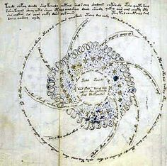 from the Voynich Manuscript