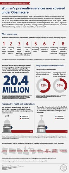 A Guide to Women's Health in 2013