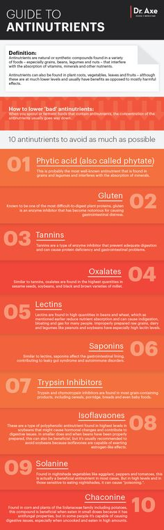 Antinutrients infographic - Dr. Axe http://www.draxe.com #health #holistic #natural