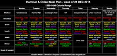 The Master's Hammer and Chisel Meal plan.  1200-1499 Calorie plan. Portion Control like 21 Day Fix. Color coded containers.  Dinner ideas.  Lunch ideas. Healthy meals. Clean eating.  Meal planning for weight loss.