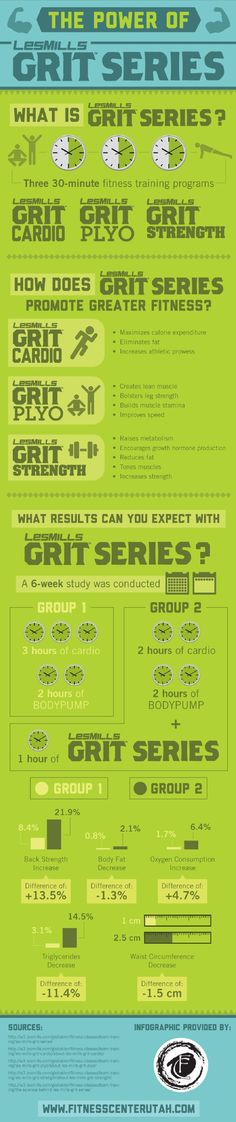 The Les Mills GRIT STRENGTH program raises metabolism, encourages growth hormone production, reduces fat, tones muscles, and increases strength! See what else you can expect from this program by looking at this Utah personal trainer infographic.