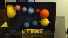 Sun, planets...