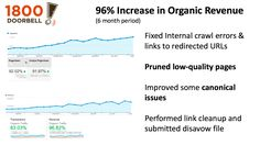 The Most Effective Way to Improve Sitewide Quality and Rankings, Most of the Time #marketing
