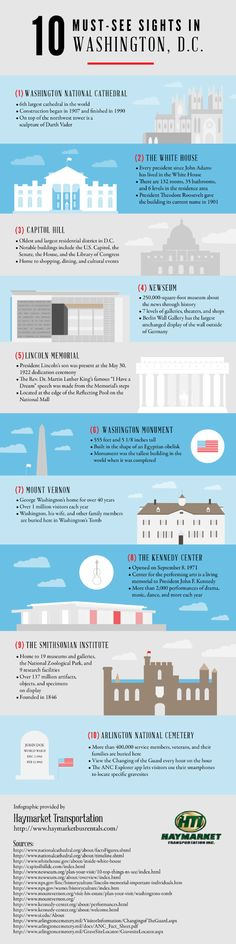 Washington DC is a beautiful city that is most certainly on almost everybody's travel bucket list. It is after all, the capital of the United States! If you are passionate about traveling and are planning to visit Washington DC any time soon, here are 10 places that you absolutely cannot afford to miss while you are there: Infographic by – Haymarket Transportation