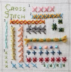 A large collection of stitches for the embroidery.  Part 12
