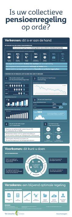 Pensioen infographic met disclaimer