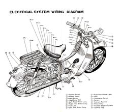 Simple Motorcycle Wiring Diagram for Choppers and Cafe