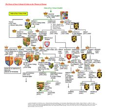 House of Saxe - Coburg- Gotha   descent from the House of Wettin, Ascania origin of the House of Windsor, Great Britain   Duchy of Saxe-Coburg and Gotha  Kingdom of Belgium  Kingdom of Bulgaria  United Kingdom of Great Britain and Ireland  Empire of India