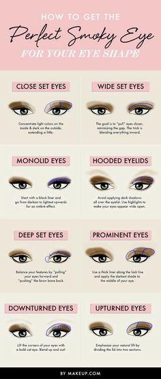 Makeup 101 tip