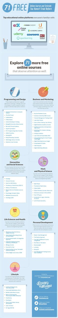 Julie Peterson and Kenneth Waldman from Essaymama provide a portal to 71 free online courses you can check out in this infographic. Have fun learning! E Learning, Learning Courses, Free Courses, Online Courses, Free College Courses Online, Online Phd, Learn Online, Recherche Internet, Guter Rat