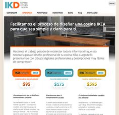 Website IKD - Plans