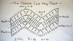 The Chart for the Chevron Lace Wrap - a free pattern on mooglyblog.com