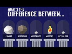 Week 10 - (10) Less Than Five - What's the Difference Between Comets, Asteroids, Meteoroids, Meteors & Meteorites? - YouTube