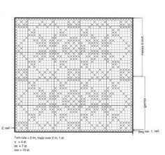 DIAGRAM: Dette er mønsteret til løperen.