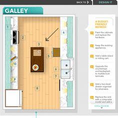 Galley Kitchen Plans galley kitchen floor plan | kitchen floor plans | pinterest