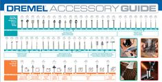 Dremel Accessory (Bit) Guide 1/3