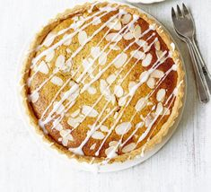 St George's Day recipes: classic recipes to celebrate England's big day.