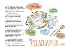 Lisa macht Essen / Rezept für Focaccia