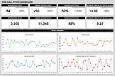 21 Best KPI Dashboard Excel Templates and Samples Download for Free Free Dashboard Templates, Kpi Dashboard Excel, Executive Dashboard, Marketing Dashboard, Dashboard Reports, Financial Dashboard, Business Dashboard, Business Goals, Project Management Dashboard