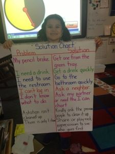 teaching critical thinking in elementary schools