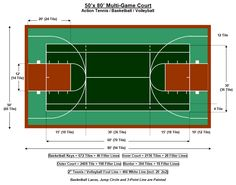 Labeled Volleyball Court Diagram Pin Volleyball Court Diagram Blank