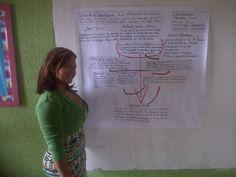 Licda. Marianka Torres de Física presentando su cono de acción del I Congreso Pedagógico PD IAPT en Upata Estado Bolívar