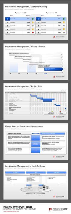 Key-Account Management PowerPoint Presentation Template    #presentationload    http://www.presentationload.com/key-account-management-kam-toolbox.html