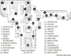 Eataly-I want to go here